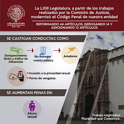 Poder Legislativo del Estado de Zacatecas